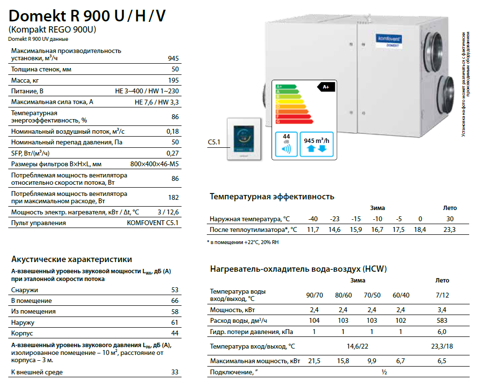 DOMEKT R 900 UV-HE Komfovent 2