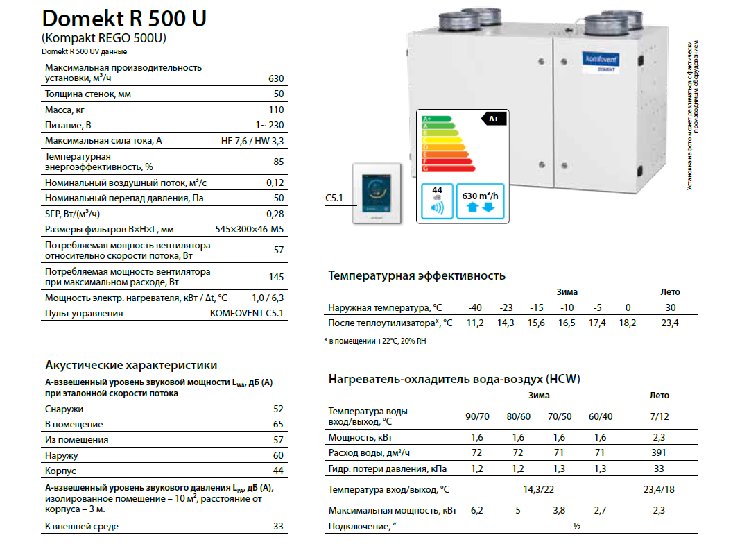 Domekt R 500UH-HE Komfovent 2